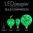 G95 Green LEDimagine TM Fairy Light Bulbs