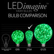 ST64 Green LEDimagine TM Fairy Light Bulbs